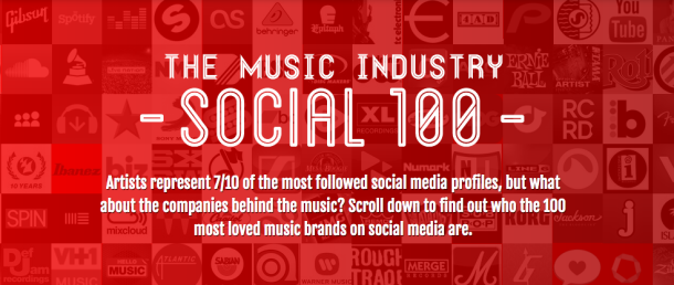 The Music Industry Social 100