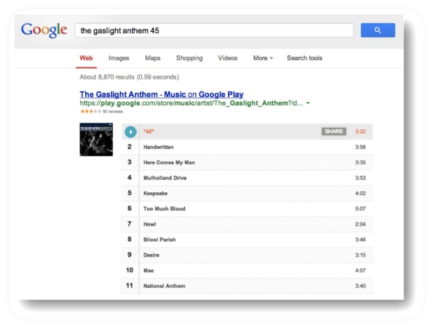 futuristic results Why Did Google Launch Google Play Music All Access?