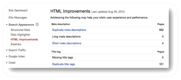 duplicate title tags Panda Recovery: A Guide to Recovering Googles Panda Update