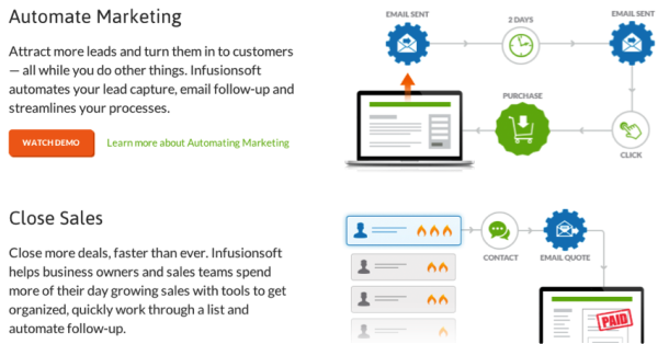infusionsoft Email Marketing Software / Services   Which One is the Best?