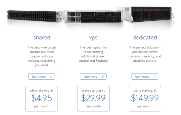 shared vps dedicated The Web Hosting Guide for Beginners