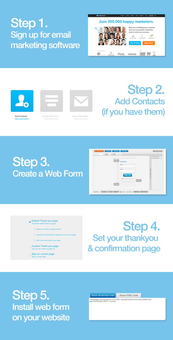 starting a newsletter A Beginner's Guide to Starting an Email Newsletter & Building a Mailing List