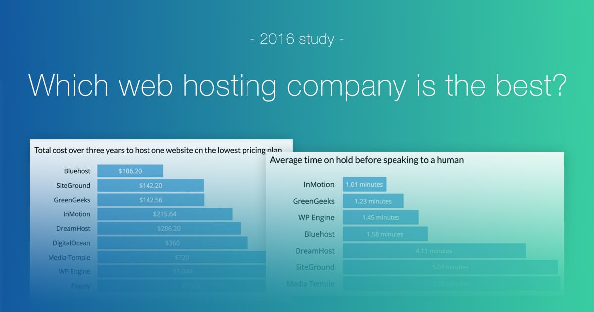The 10 Best Web Hosting Services - Your Ultimate Guide for 2019