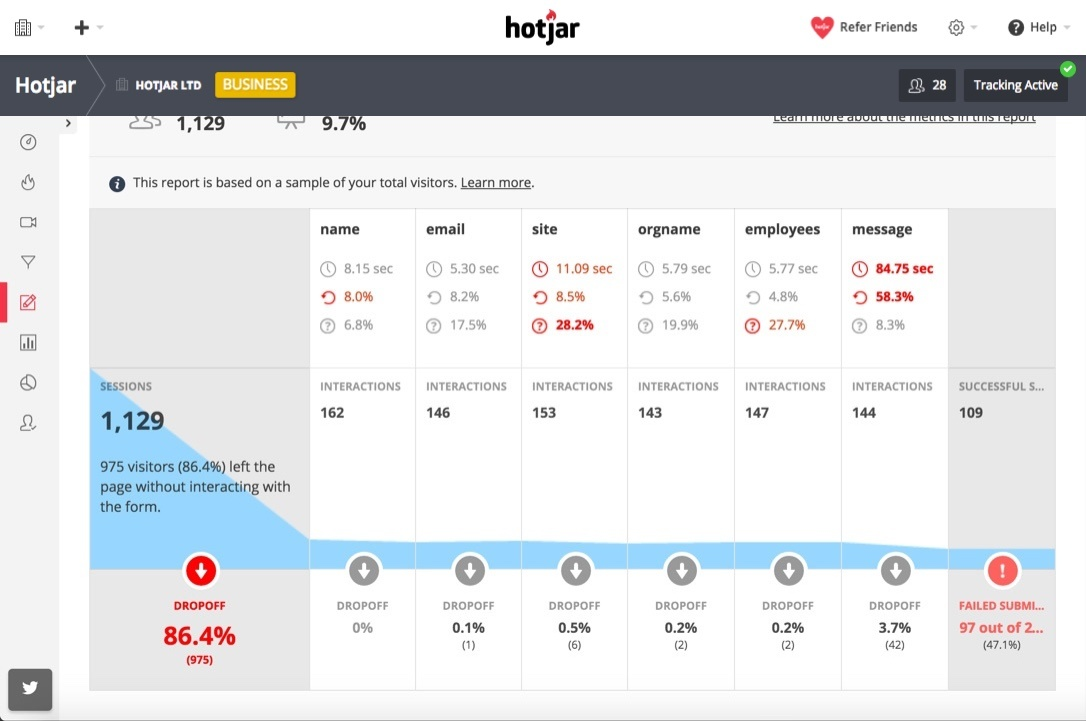 7 Form Analytics Tools to Help You Increase Form Submissions