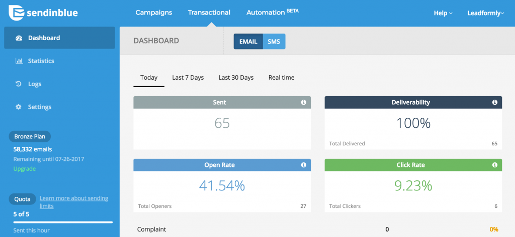53 Business Automation Tools That Skyrocketed Our Growth by 330%