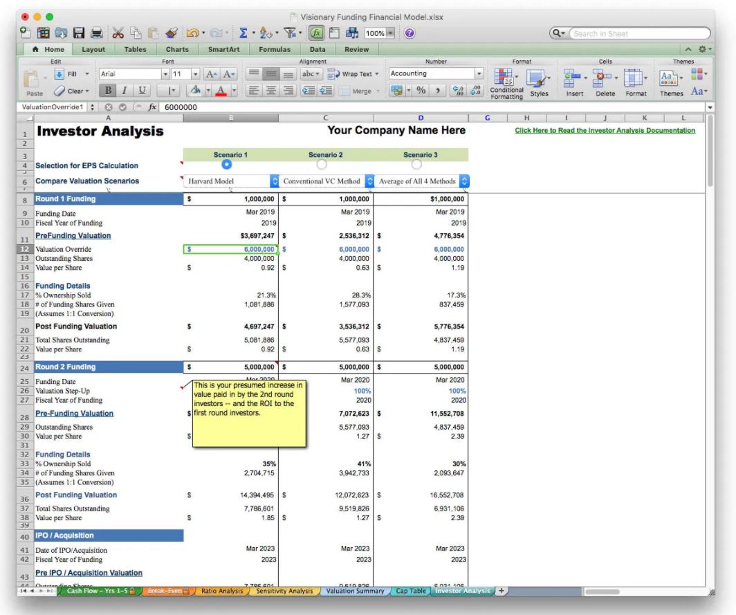 BizPlanBuilder financial models