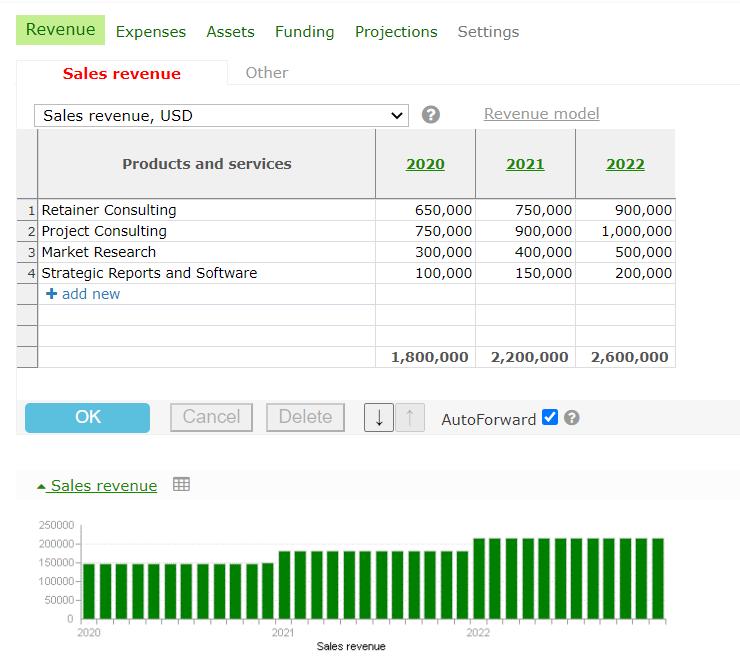 iPlanner.NET financial dashboard