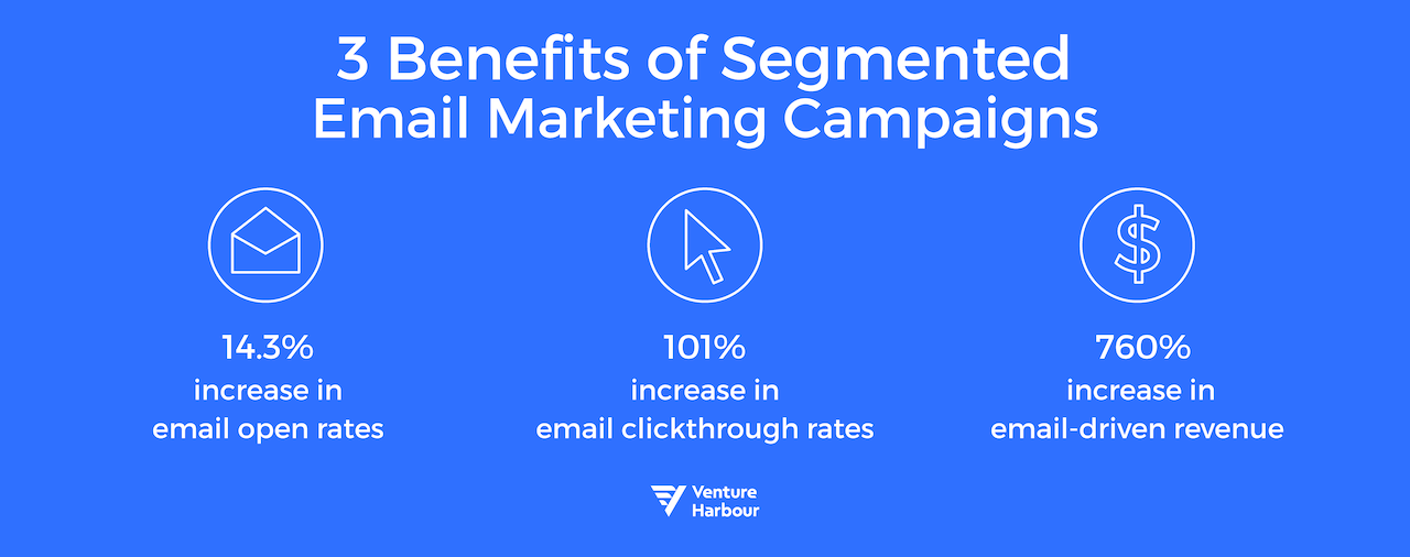benefits of Marketing Segmentation