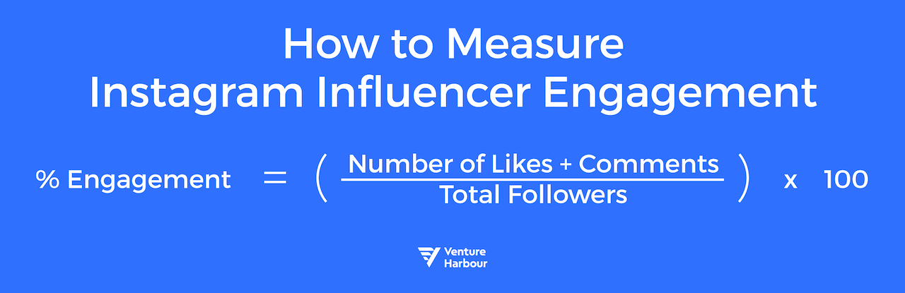 influencer engagement